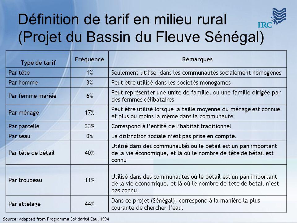 Définition de tarif en milieu rural (Projet du Bassin du Fleuve Sénégal)