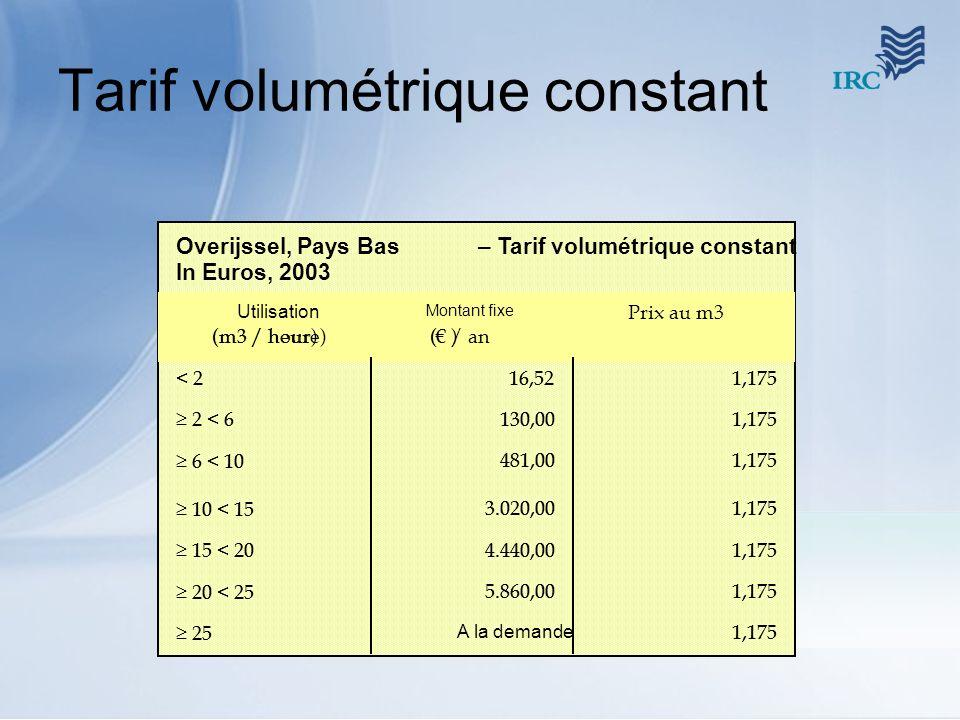 Tarif volumétrique constant