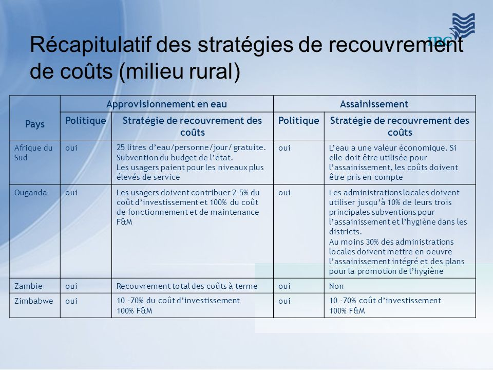 Récapitulatif des stratégies de recouvrement de coûts (milieu rural)