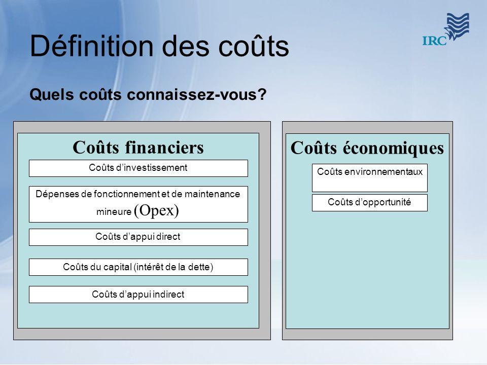 Définition des coûts Coûts financiers Coûts économiques