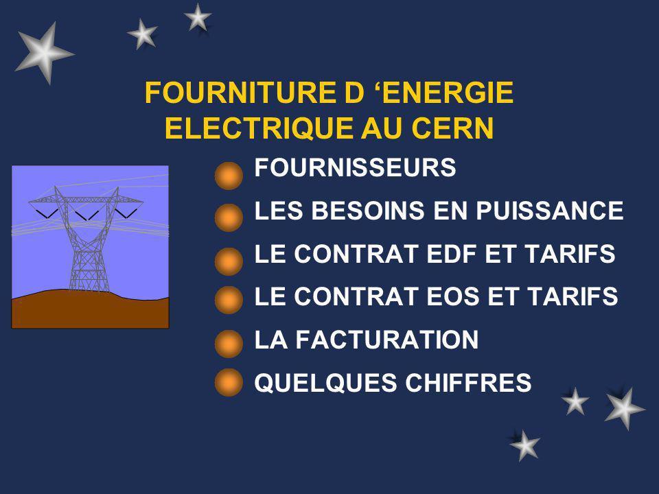 FOURNITURE D 'ENERGIE ELECTRIQUE AU CERN