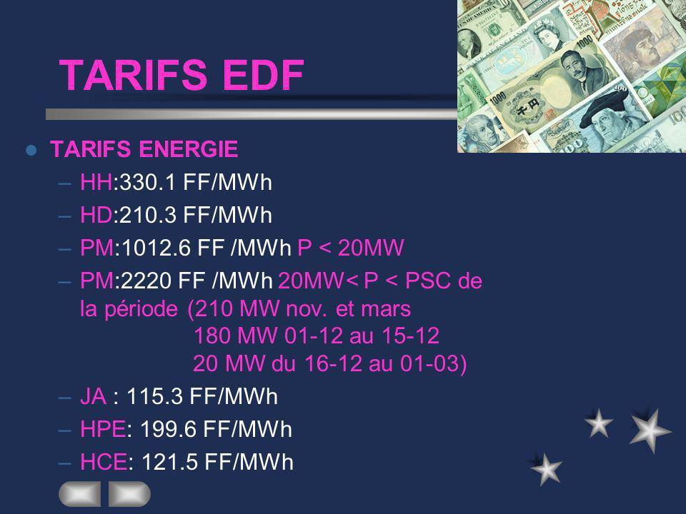 TARIFS EDF TARIFS ENERGIE HH:330.1 FF/MWh HD:210.3 FF/MWh