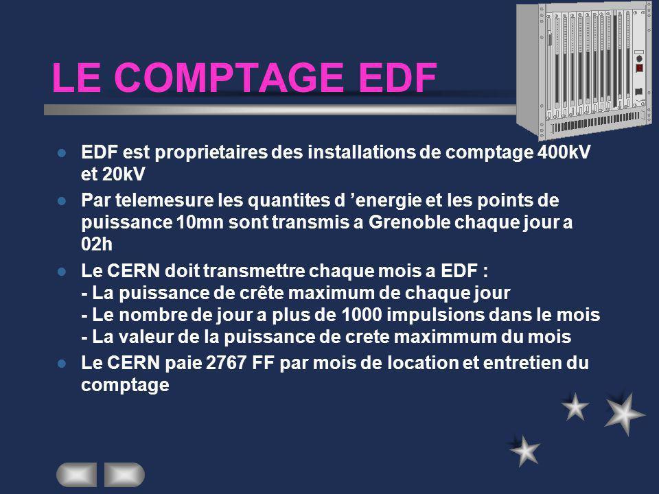 LE COMPTAGE EDF EDF est proprietaires des installations de comptage 400kV et 20kV.