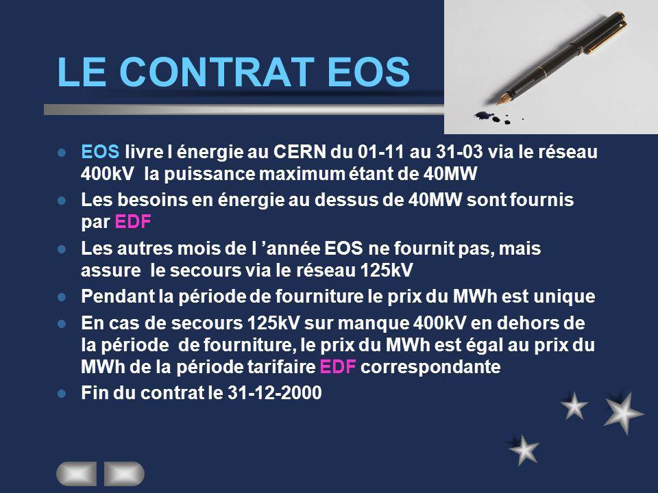 LE CONTRAT EOS EOS livre l énergie au CERN du 01-11 au 31-03 via le réseau 400kV la puissance maximum étant de 40MW.