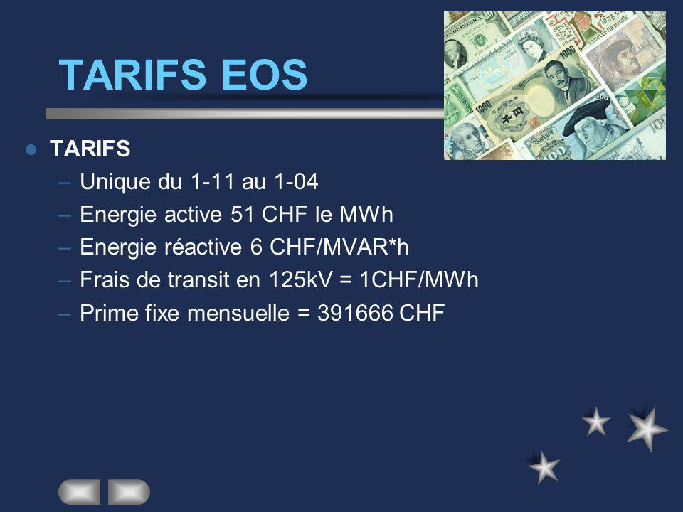 TARIFS EOS TARIFS Unique du 1-11 au 1-04 Energie active 51 CHF le MWh