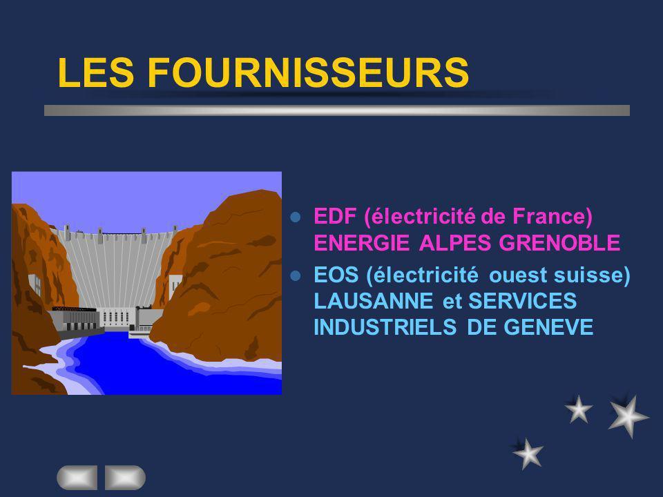 LES FOURNISSEURS EDF (électricité de France) ENERGIE ALPES GRENOBLE