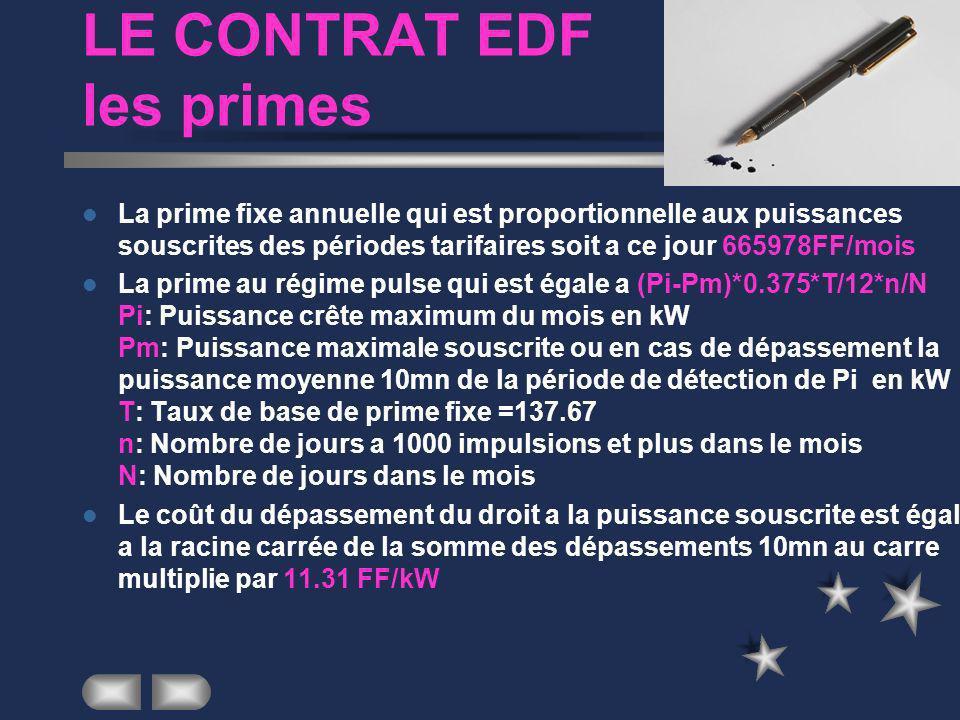 LE CONTRAT EDF les primes