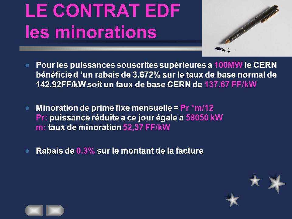 LE CONTRAT EDF les minorations