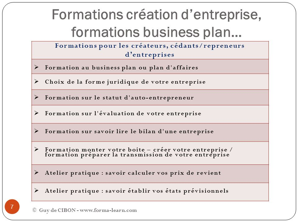 Formations création d'entreprise, formations business plan…