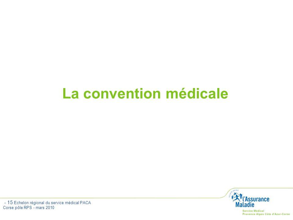 La convention médicale