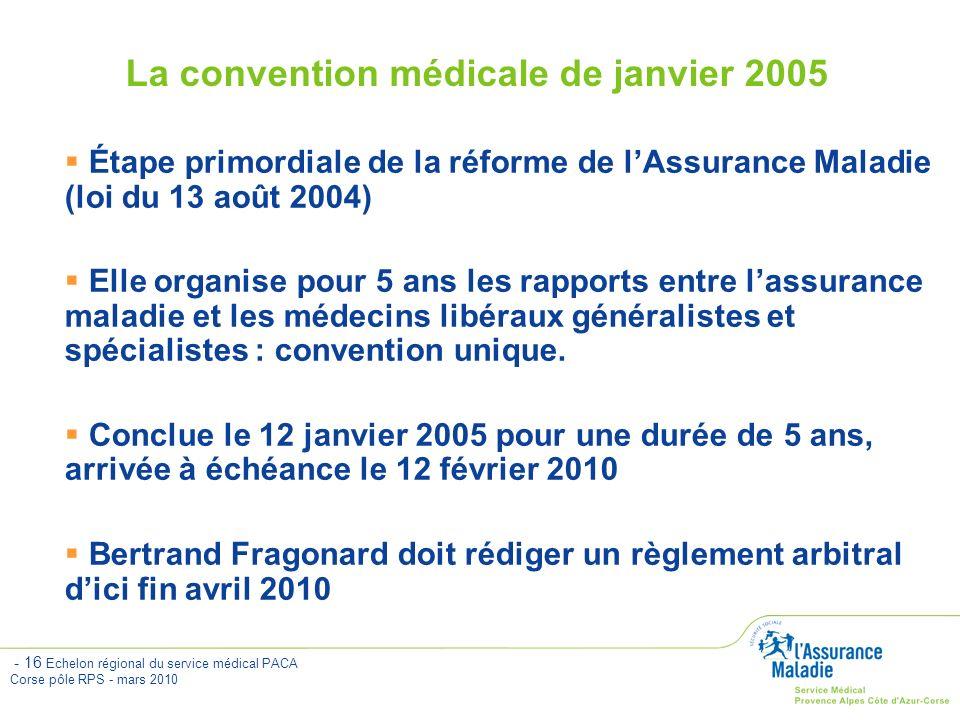 La convention médicale de janvier 2005