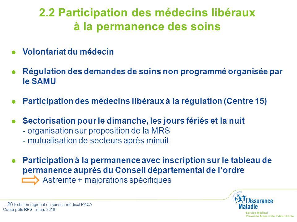2.2 Participation des médecins libéraux à la permanence des soins