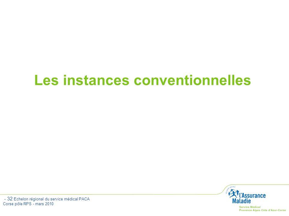 Les instances conventionnelles
