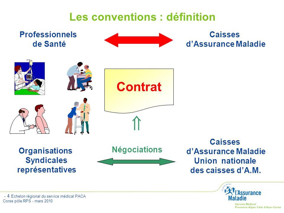 Les conventions : définition