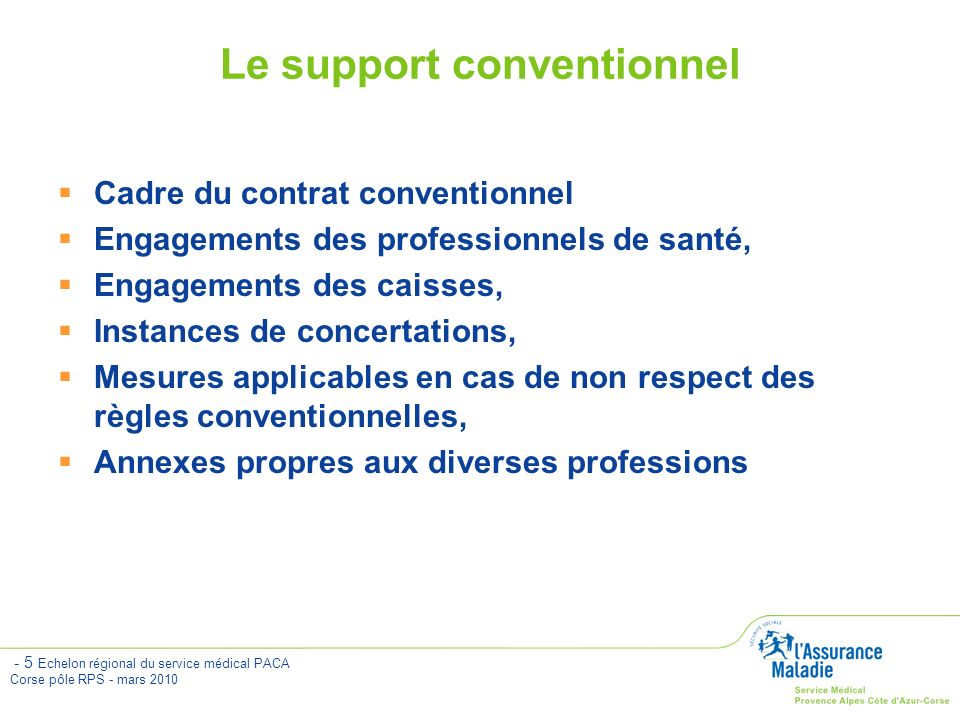 Le support conventionnel