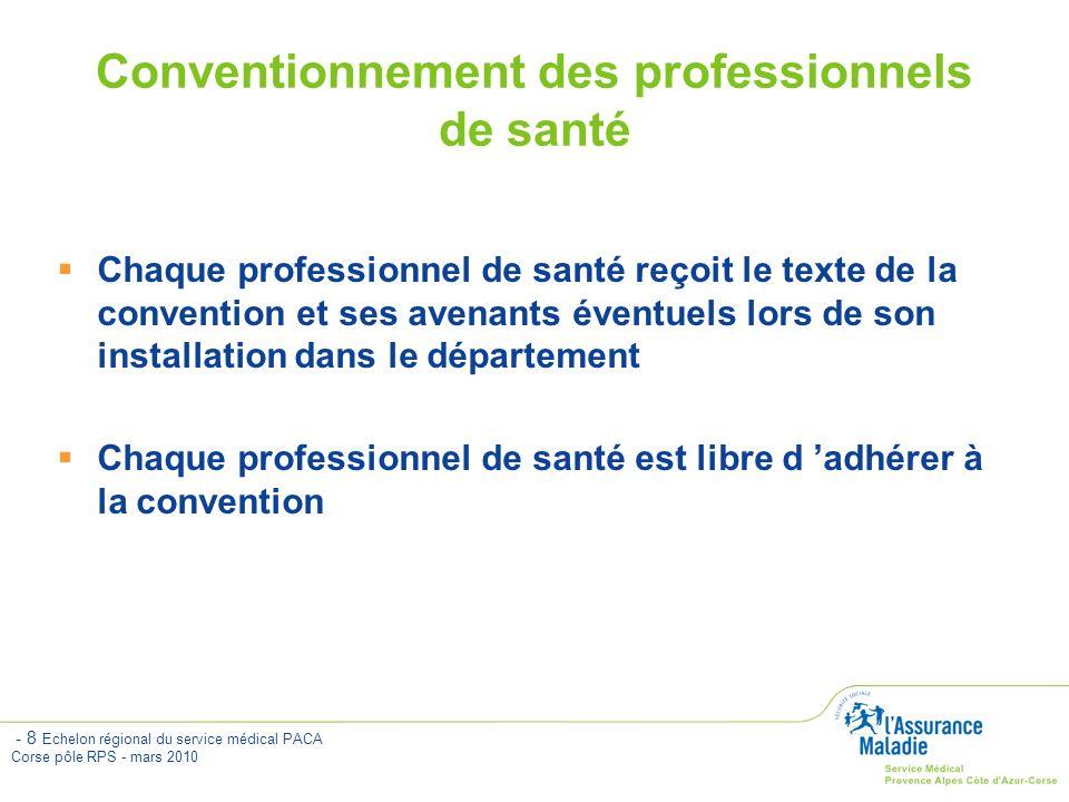 Conventionnement des professionnels de santé
