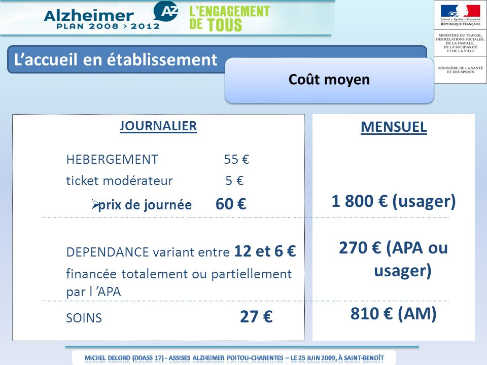 1 800 € (usager) 270 € (APA ou usager) 810 € (AM)