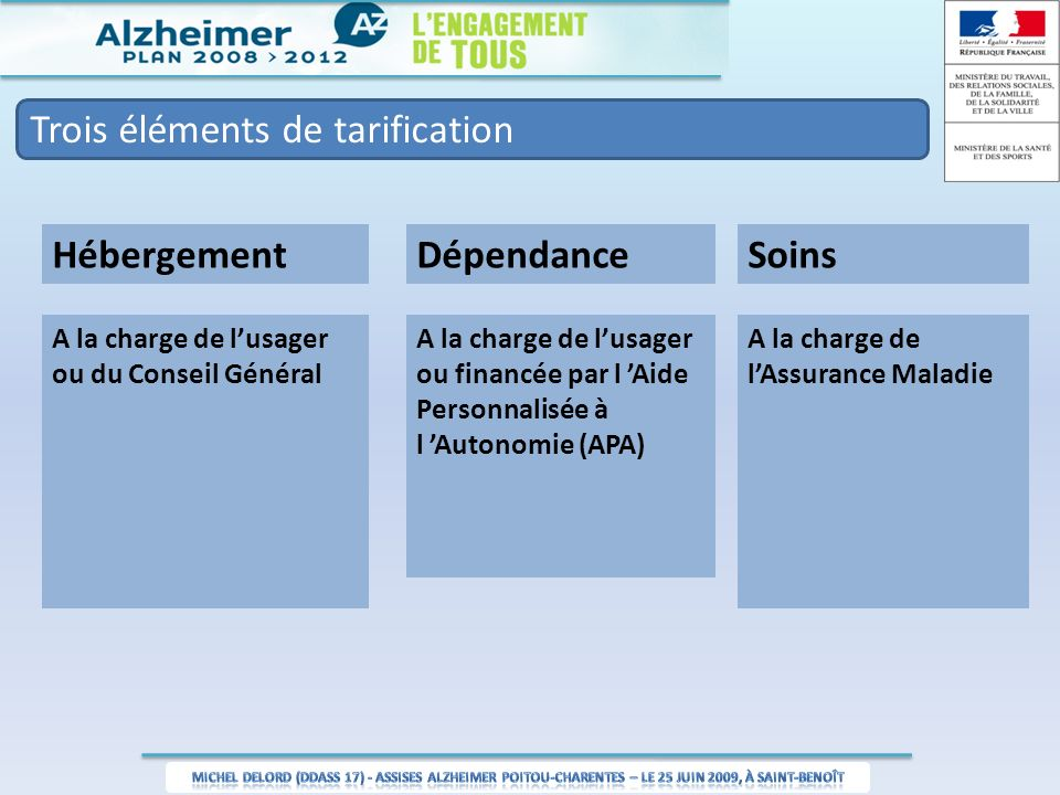 Trois éléments de tarification