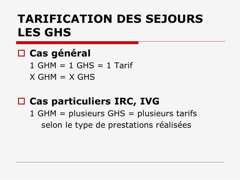 TARIFICATION DES SEJOURS LES GHS