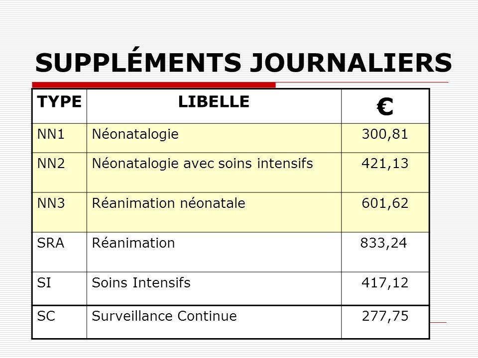 SUPPLÉMENTS JOURNALIERS