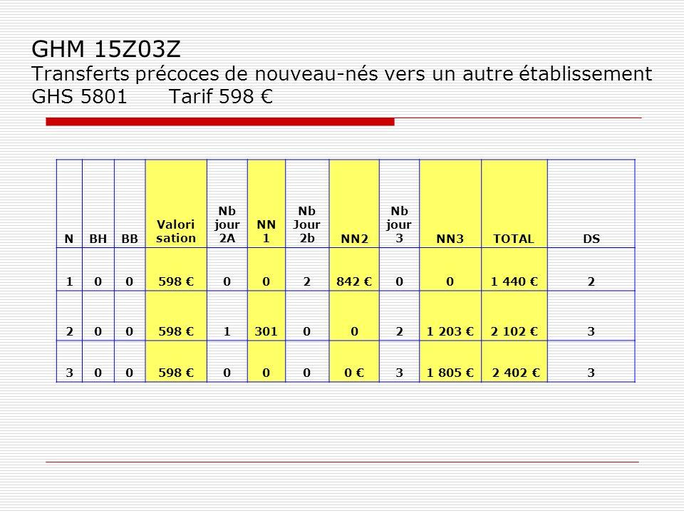 GHM 15Z03Z Transferts précoces de nouveau-nés vers un autre établissement GHS 5801 Tarif 598 €