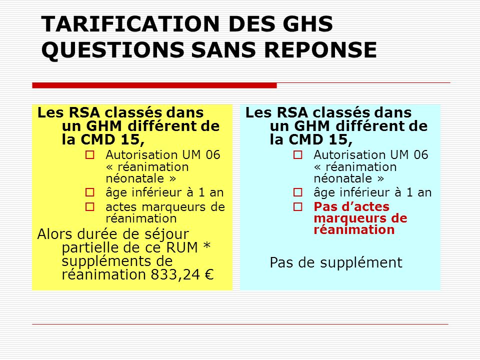 TARIFICATION DES GHS QUESTIONS SANS REPONSE