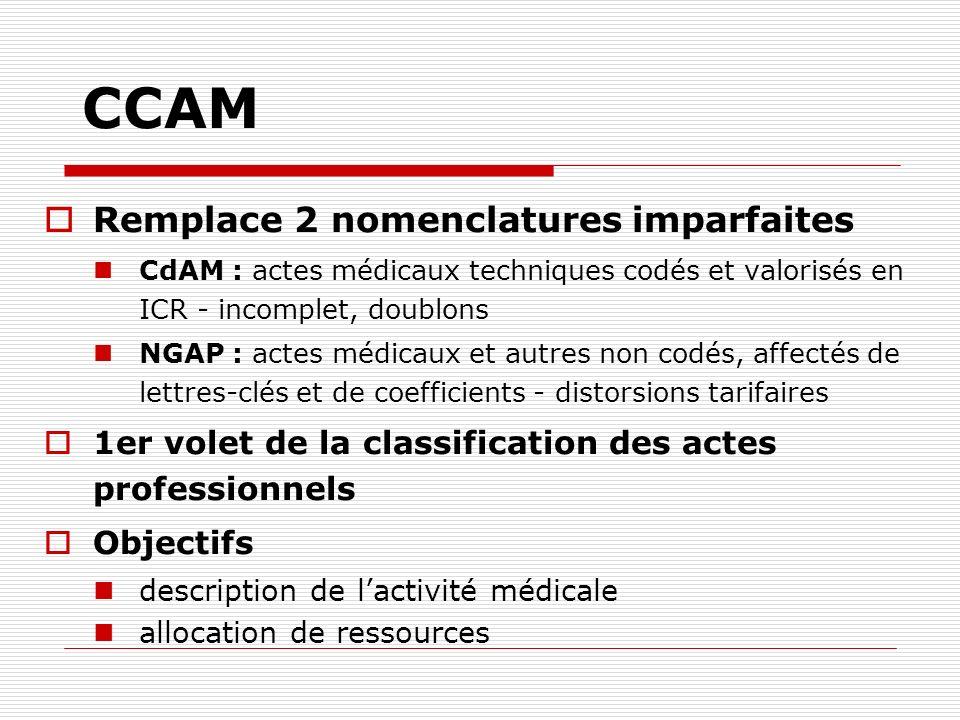 CCAM Remplace 2 nomenclatures imparfaites