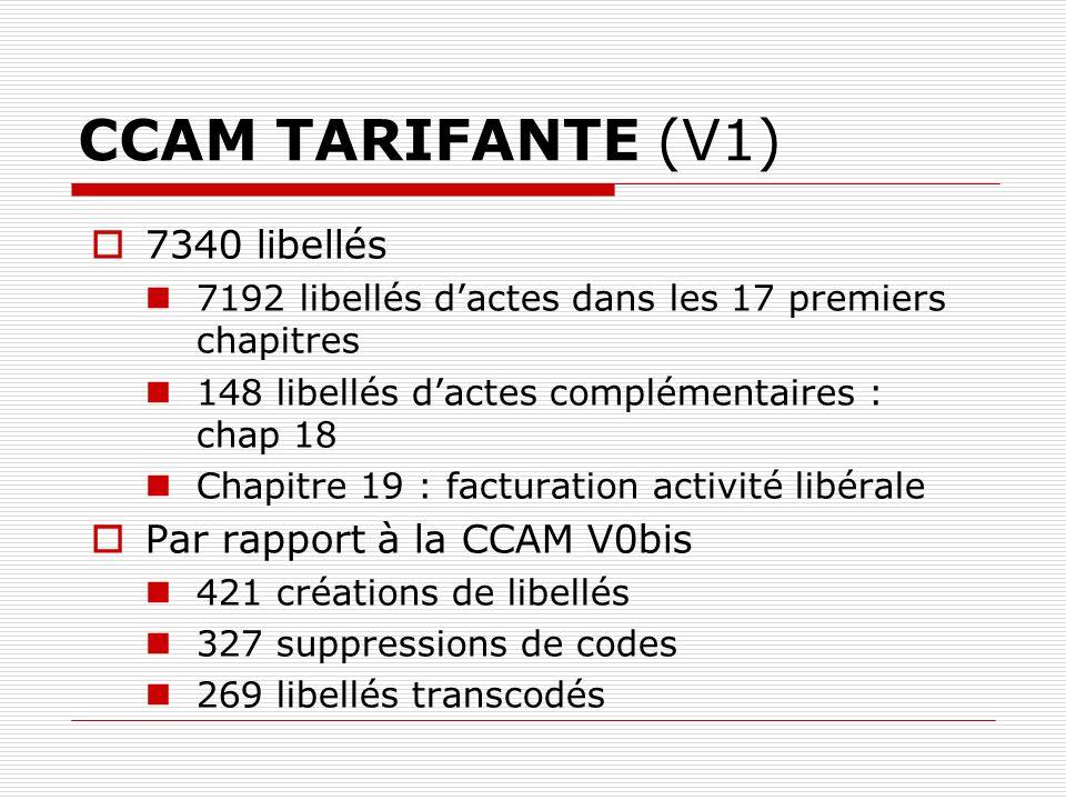 CCAM TARIFANTE (V1) 7340 libellés Par rapport à la CCAM V0bis