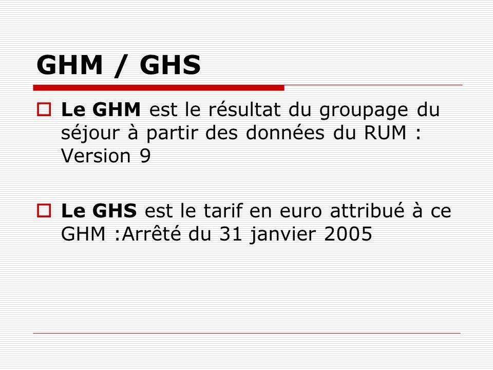GHM / GHS Le GHM est le résultat du groupage du séjour à partir des données du RUM : Version 9.