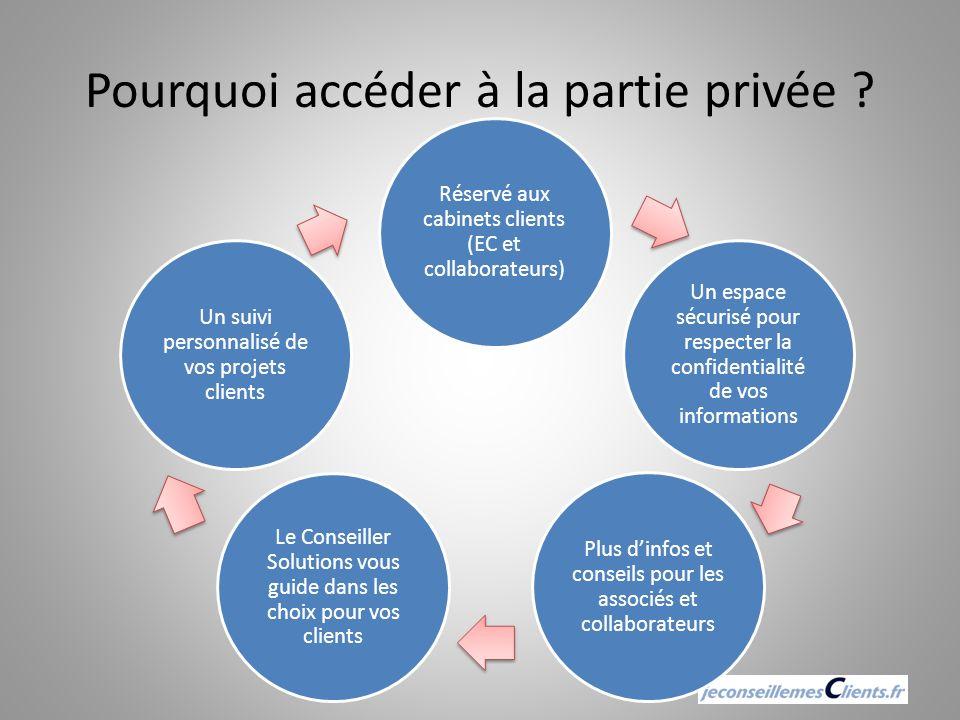 Pourquoi accéder à la partie privée