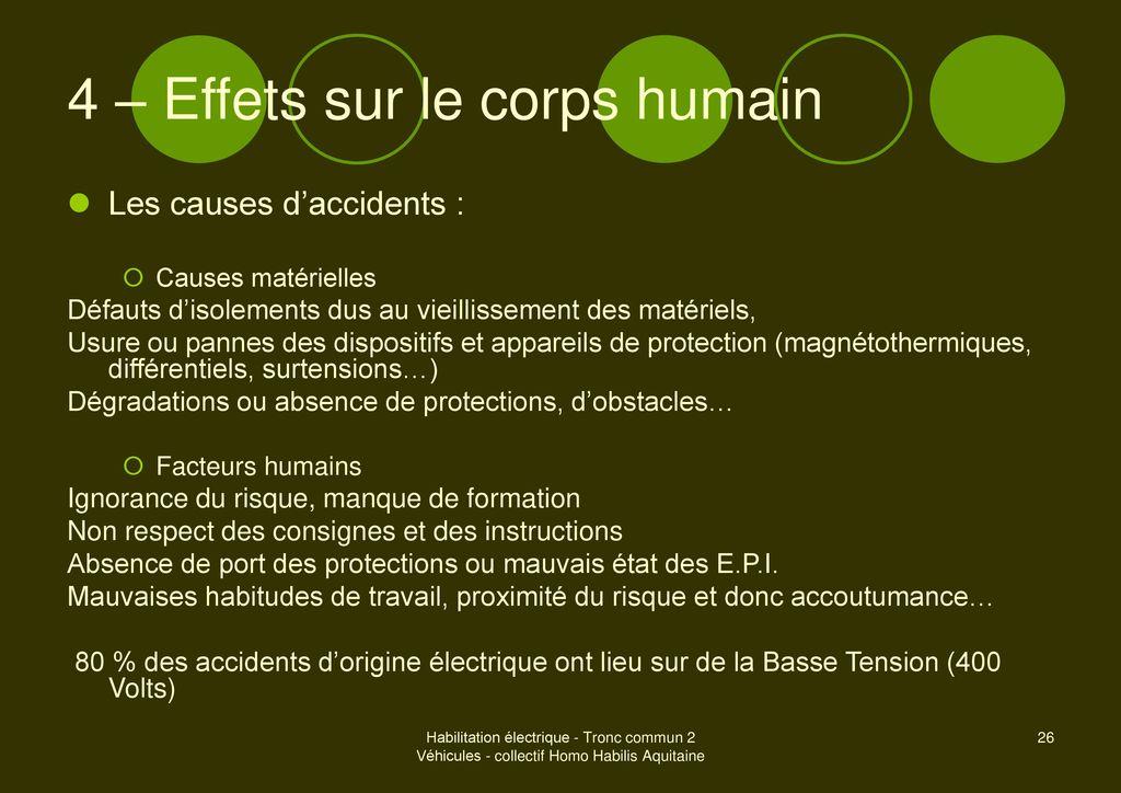 dissertation sur le respect du corps humain Le corps humain comme objet de transaction réflexion sur le don et le  1«  chacun a droit au respect de son corps le corps humain est.