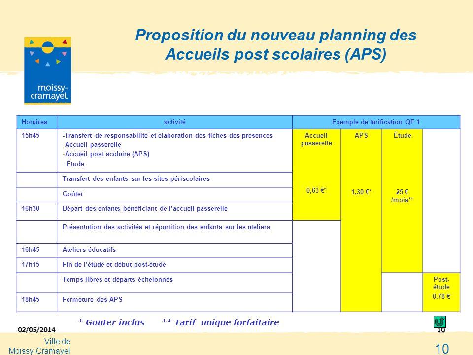 Proposition du nouveau planning des Accueils post scolaires (APS)