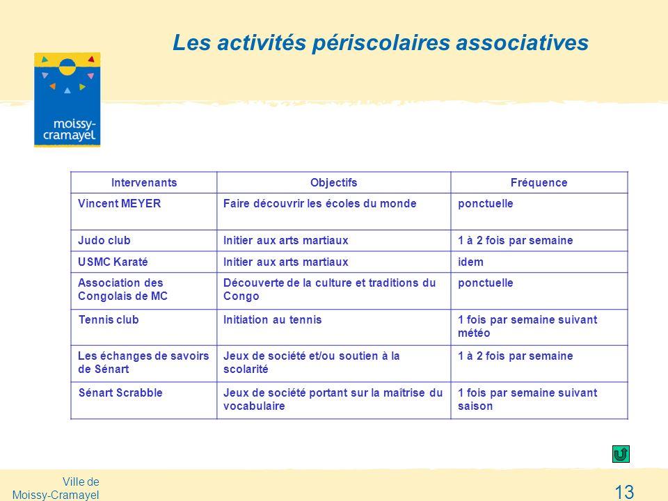 Les activités périscolaires associatives