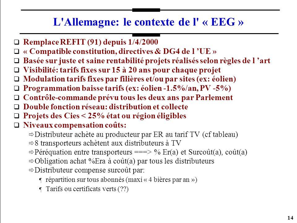 L Allemagne: le contexte de l « EEG »