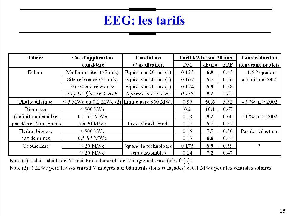 EEG: les tarifs