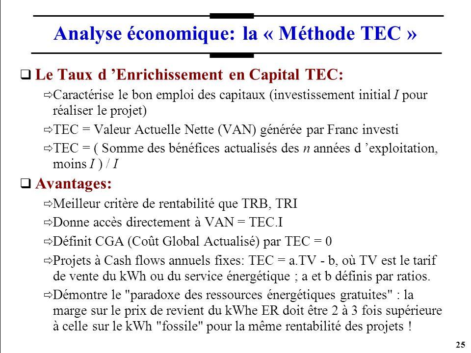 Analyse économique: la « Méthode TEC »