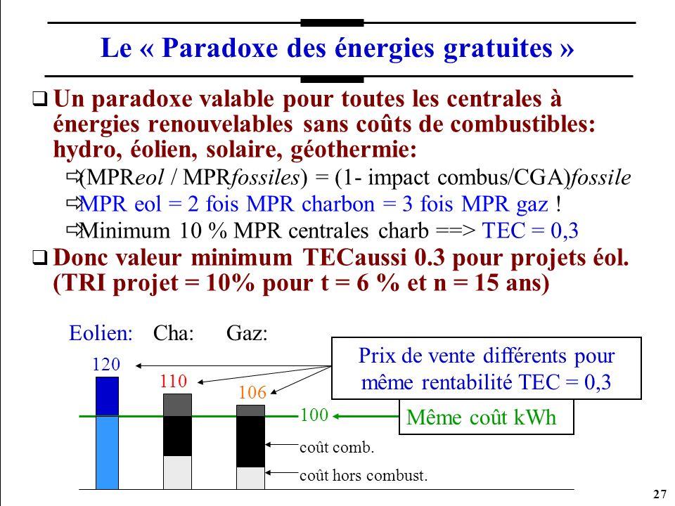 Le « Paradoxe des énergies gratuites »