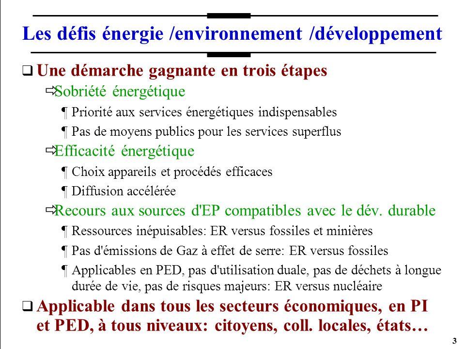 Les défis énergie /environnement /développement