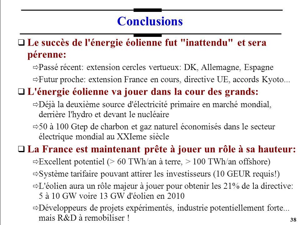 Conclusions Le succès de l énergie éolienne fut inattendu et sera pérenne: Passé récent: extension cercles vertueux: DK, Allemagne, Espagne.