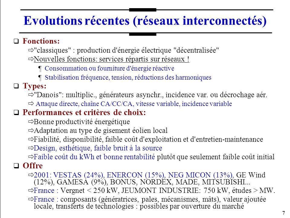 Evolutions récentes (réseaux interconnectés)