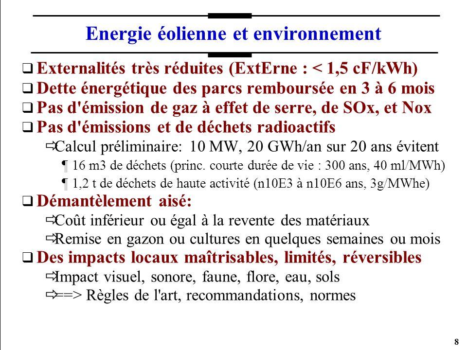 Energie éolienne et environnement