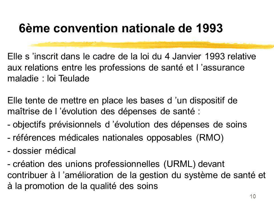 6ème convention nationale de 1993
