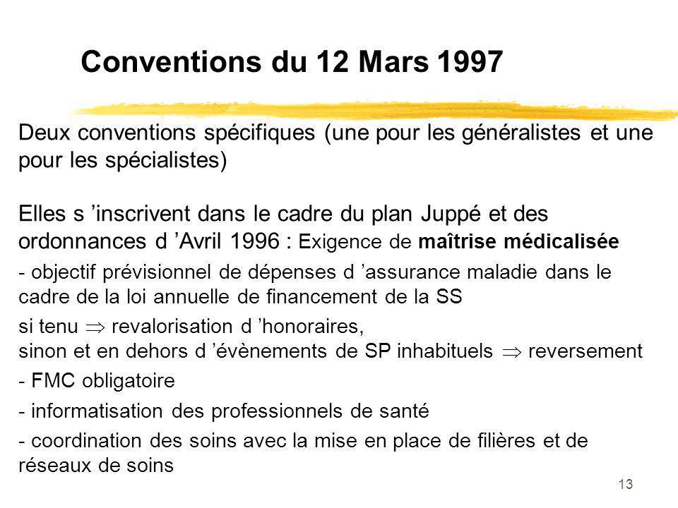 Conventions du 12 Mars 1997 Deux conventions spécifiques (une pour les généralistes et une pour les spécialistes)