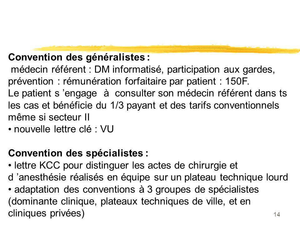 Convention des généralistes :
