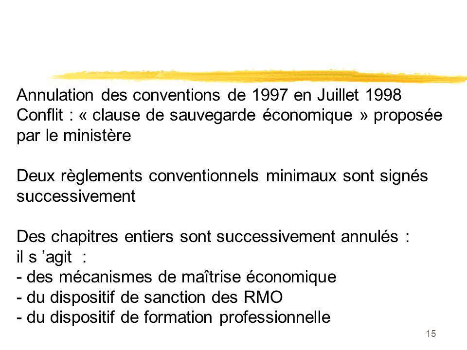 Annulation des conventions de 1997 en Juillet 1998
