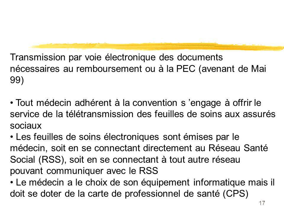 Transmission par voie électronique des documents nécessaires au remboursement ou à la PEC (avenant de Mai 99)