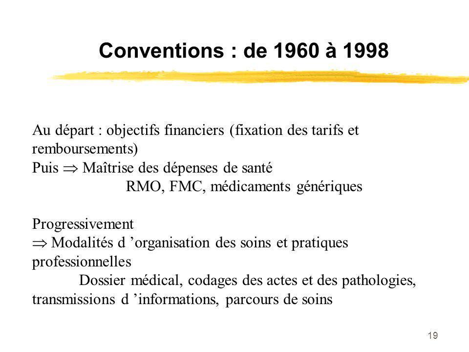 Conventions : de 1960 à 1998 Au départ : objectifs financiers (fixation des tarifs et remboursements)