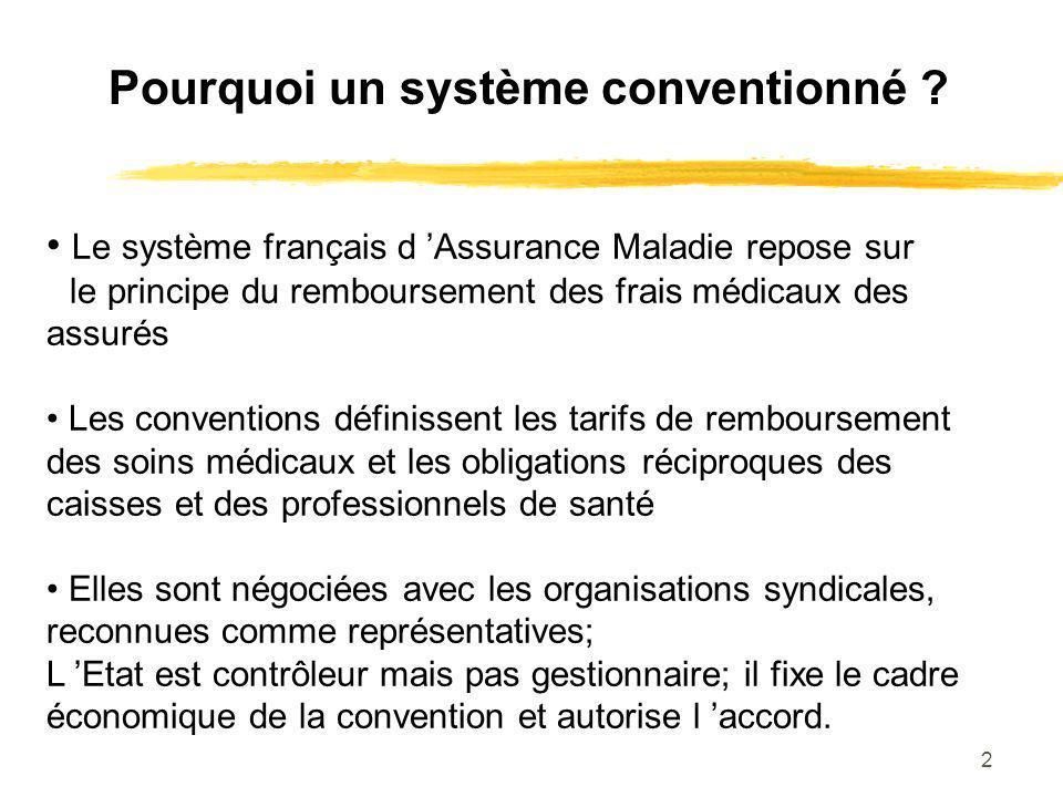 Pourquoi un système conventionné