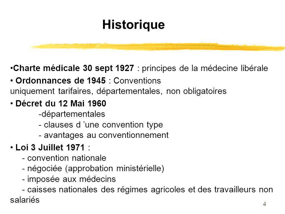 Historique Charte médicale 30 sept 1927 : principes de la médecine libérale.