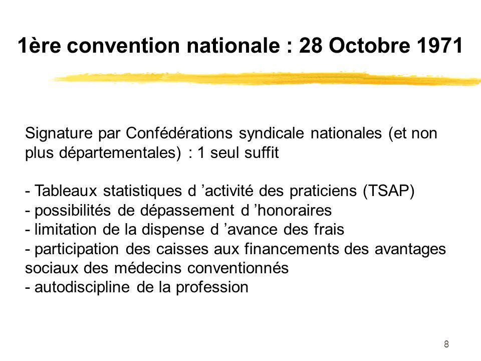 1ère convention nationale : 28 Octobre 1971